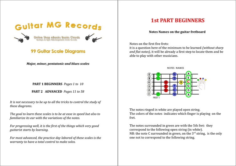 Guitar scales PDF booklet -