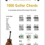 easy chords for beginners 1000 guitar chords