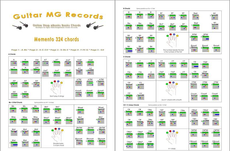 picture relating to Printable Guitar Chords Chart Pdf known as Guitar chords for novices pdf booklet -